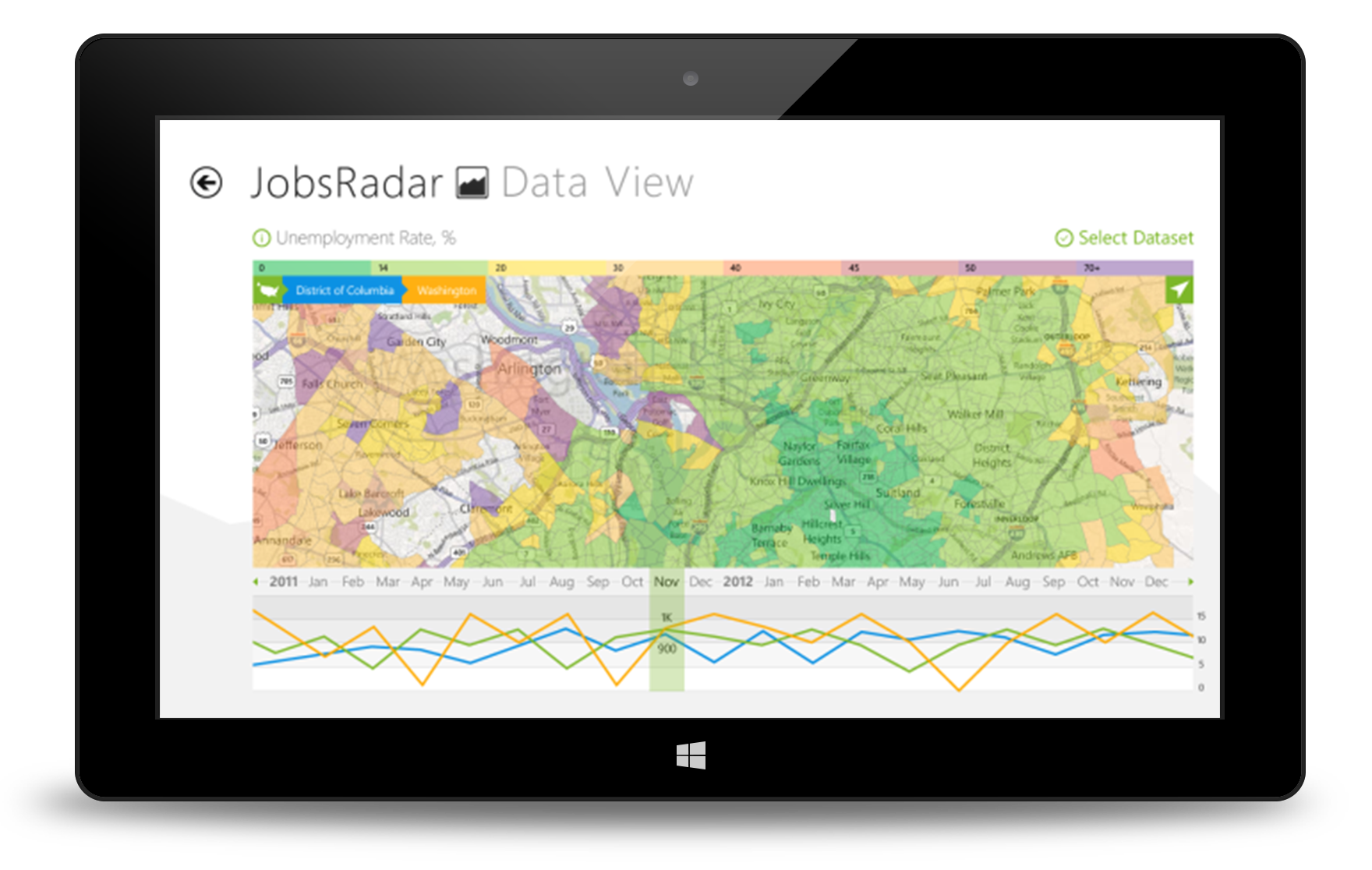 jobs radar